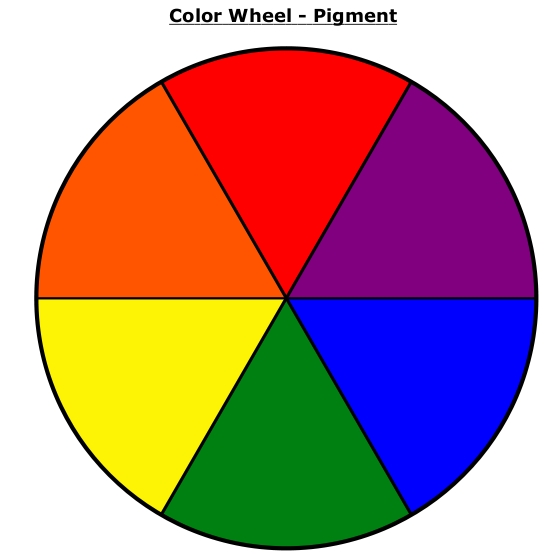 color theory basics hue